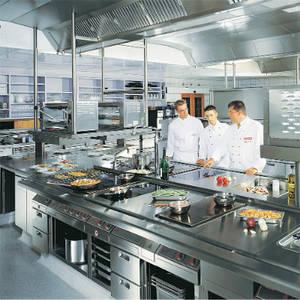 Тепловое оборудование horeca&fast-food