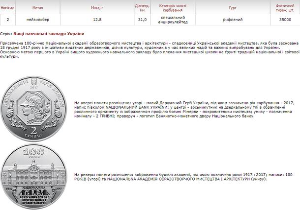 100 років Національній академії образотворчого мистецтва і архітектури монета 2 гривні, фото 2