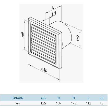 Бытовой вентилятор Вентс 125 К, фото 2