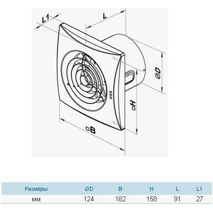 Бытовой вентилятор Вентс 125 Квайт В (оборудован выключателем), фото 2