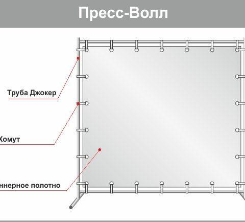 Каркас для баннера 3 х4 м