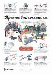 Плакат Креативные техники