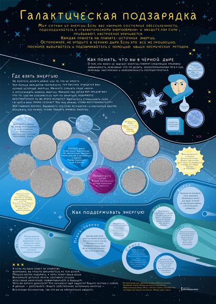 Скретч-плакат Галактическая подзарядка