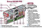Цилиндр Abus Bravus compact 4000 80 (40x40Т) ключ-тумблер, фото 3