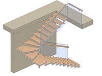 Варіанти скляного огородження сходів