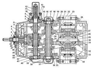 Коробка передач Т-25