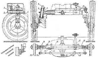 Передний мост Т-25