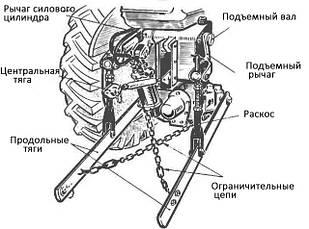Навеска Т-25