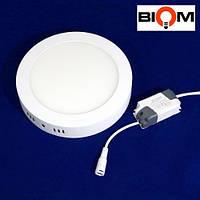 Накладные Led светильники BIOM