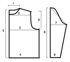 Как вязать рукав? Какие виды рукавов используют в вязании?