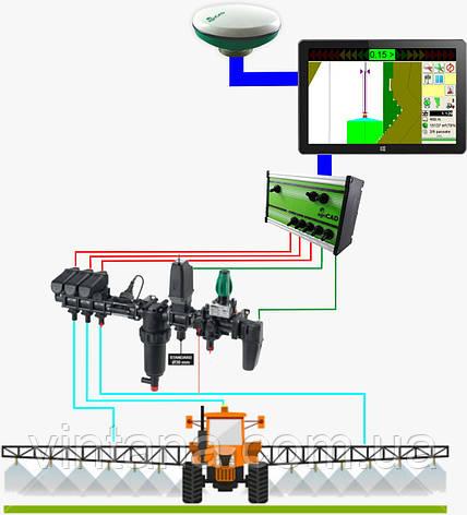 Электронный блок  ( на 5 секций)  agriCAD для управления секциями и контроля дозировки в системе опрыскивания, фото 2