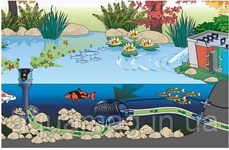 Скиммер для пруда OASE AquaSkim 20, фото 3