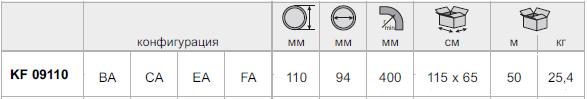 Труба копофлекс (kopoflex) 110мм