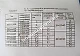 Плита электрическая настольная Элна 100Н (1-конфорка, 1кВт), фото 3