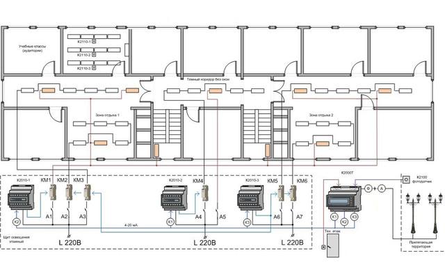 На фото изображена схема группировки и управления группами освещения светильников панелей  600*600 диммируемых