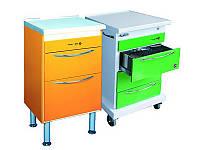 Шкаф для хранения стерильного инструмента Панмед-7