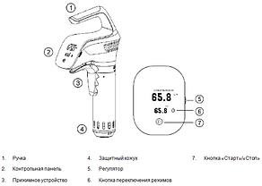 Термостат для sous vide Hurakan HKN-SV15, фото 2