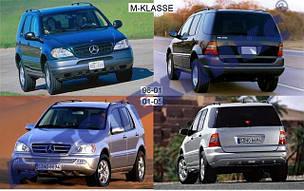 Зеркала для Mercedes 163 1997-05