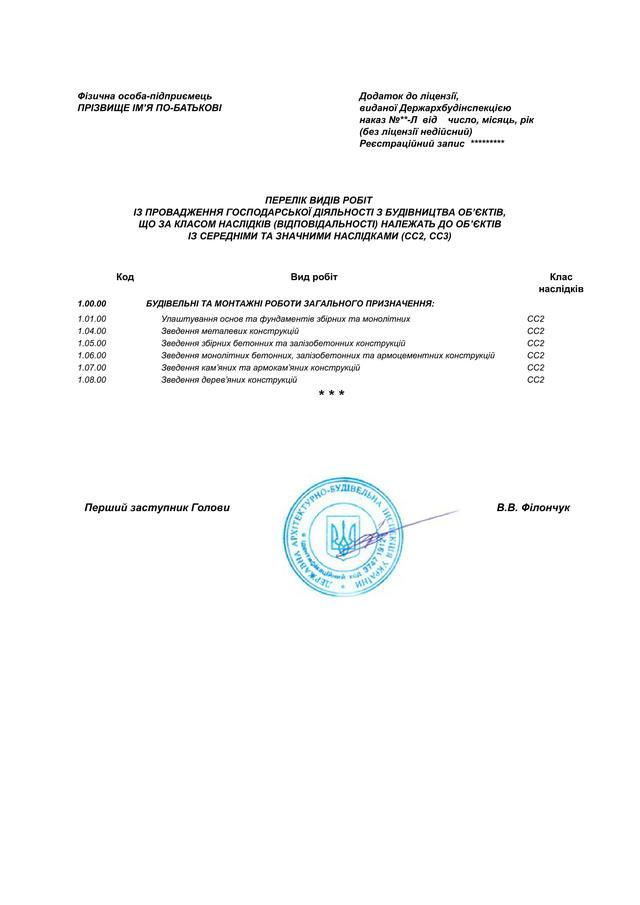 Лицензия на строительство для ФОП купить