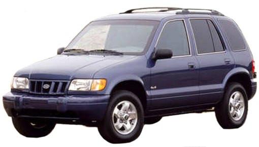 Автомобильные стекла для KIA SPORTAGE 1994-2004