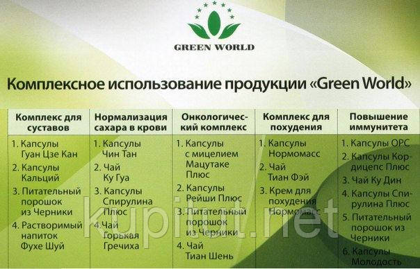 Каталог продукции Green World,  Продукция компании Green World