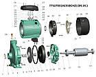 """Насос відцентровий 380В 5.5 кВт Hmax 54м Qmax 500л/хв 2"""" LEO 3.0 (7752703), фото 3"""