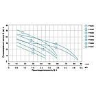 Насос відцентровий самовсмоктуючий 0.3 кВт Hmax 35м Qmax 45л/хв LEO 3.0 (775381), фото 4