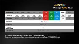 Фонарь Fenix LD75C Cree XM-L2 (U2) 4000 лм, фото 3