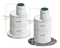 Септик из бетонных колец с установкой под ключ