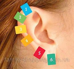 Чарівні точки вашого вуха вилікують від 100 хвороб!