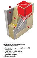 Утеплитель базальтовый PAROC Linio 10