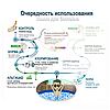 Альгекс ТОП концентрат препарат для очистки от водорослей Kerex 1 л Венгрия, фото 5