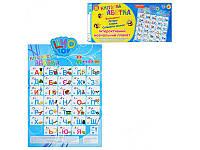 Детский говорящий плакат Joy Toy  7027  , Украинская  азбука