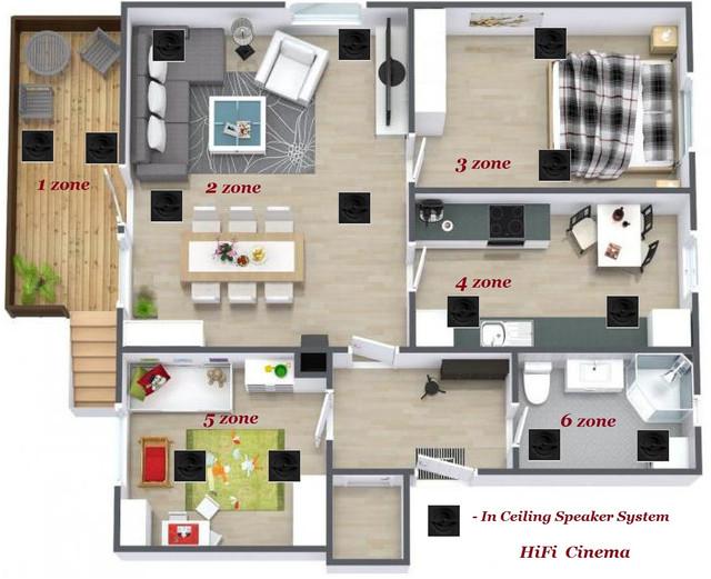 Квартира с мультирумом на 6 зон