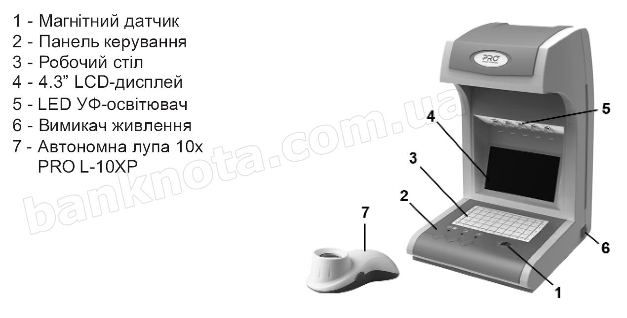 Детектор валют pro 1500 irpm lcd в Одессе, Киеве, Николаеве