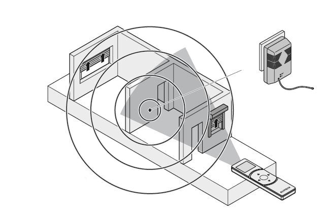 Схема установки ретранслятора AR-S