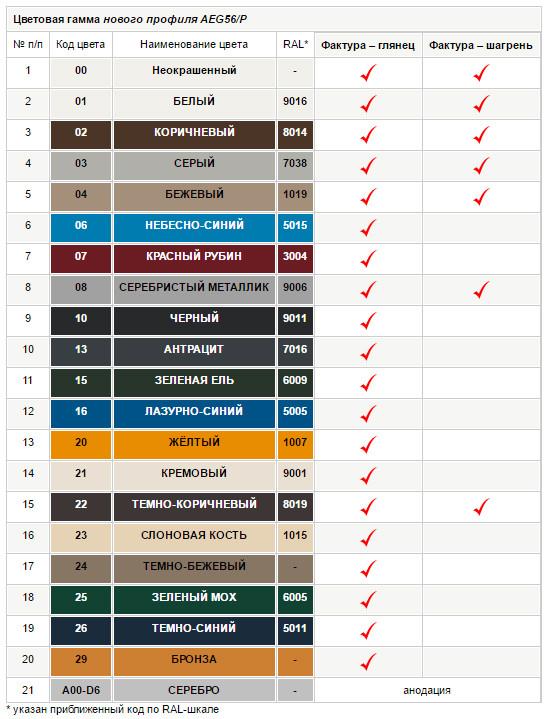 Цветовая гамма нового профиля AEG56/P