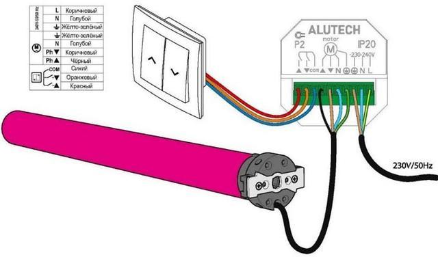 Схема подключения привода к блоку радиоуправления CUR/mini