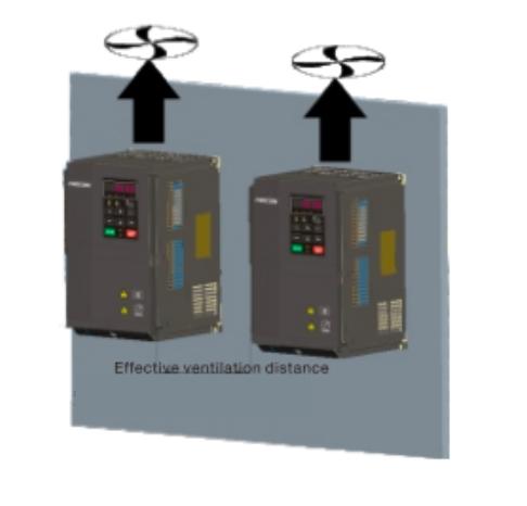Сиситема вентиляторів FR500 - схема
