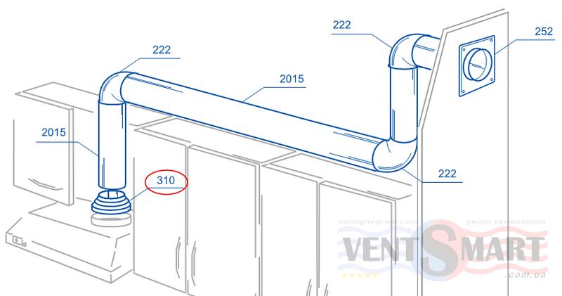 Вариант применения универсального редуктора совместно с круглыми воздуховодами и соединительными элементами (отводами, монтажными пластинами) системы ПВХ каналов Пластивент для подключения кухонной вытяжки в квартире, доме, на даче. ПВХ система ПЛАСТИВЕНТ содержит все необходимые компоненты (воздуховоды, соединители, редукторы, монтажные пластины, колена, тройники и др.) для построения современной вентиляции с долгим сроком эксплуатации.