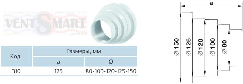 Габаритные типоразмеры универсальных пластиковых редукционных соединителей для круглых вентиляционных каналов (воздуховодов) системы Пластивент, Алювент, Поливент. Редуктор универсальный вентиляционный 310 предлагаются для покупки по минимальной цене в интернет-магазине вентиляции ventsmart.com.ua
