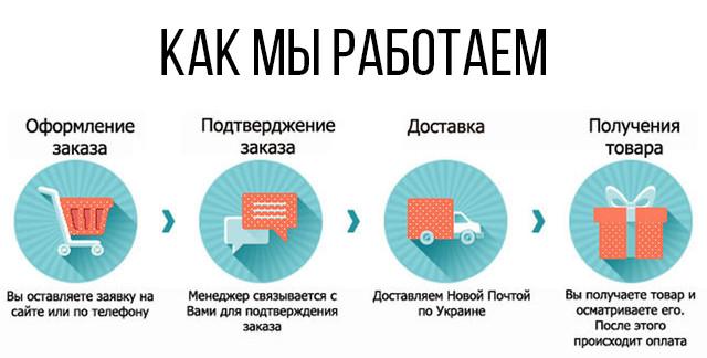 условия заказа sho-shop.com.ua