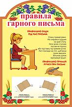 """Правила гарного письма"" 61х91 см"