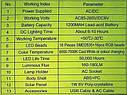 Многофункциональная светодиодная лампа GD-5024, фото 2
