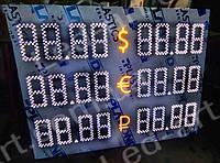 Светодиодное табло обмен валют одностороннее 1300х240 мм LED-ART-1300х240-1