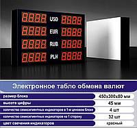 Светодиодное табло обмен валют одностороннее 450х300 мм LED-ART-450х300-1