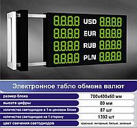 Светодиодное табло обмен валют двустороннее 700х400 мм LED-ART-700х400-2