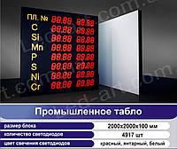 Светодиодное промышленное табло 2000 х 2000 мм LED-ART-2000х2000-4917