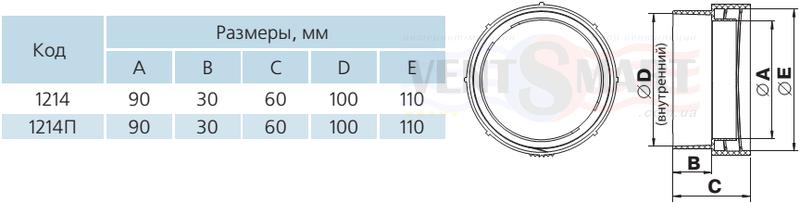 Габаритные и монтажные размеры патрубка для гибких круглых воздуховодов 1214, 1214П системы Пластивент. Резьбовой патрубок для гибких круглых каналов предлагается для покупки по минимальной цене в интернет-магазине вентиляции ventsmart.com.ua