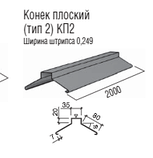 Планка конька полукруглая.0.5 мм. РЕ 25 мк -Термастил., фото 5